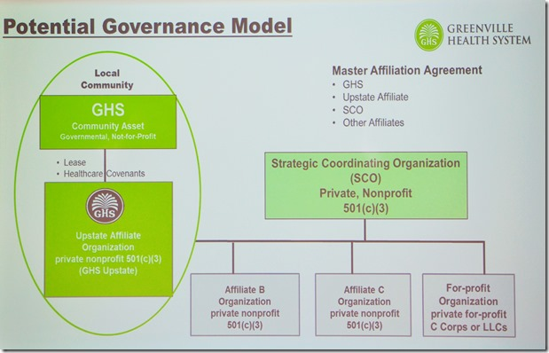 The structure of a proposed governance and growth plan being developed by Greenville Health System trustees. (Image provided)