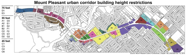 Mount Pleasant urban corridor building height restrictions - CLICK TO ENLARGE