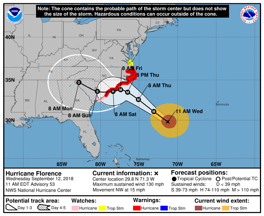 Hurricane Florence foreast as of 11 a.m. today. Click to view larger. (Map/National Hurricane Center)